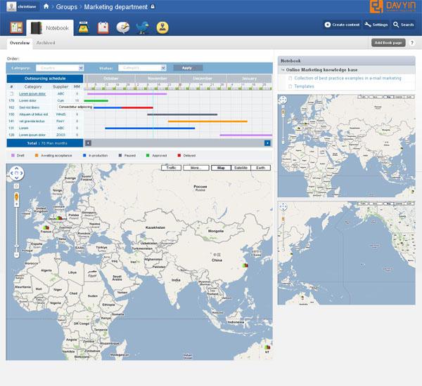 Intranet Site Map Example: Web Design Shanghai, Web